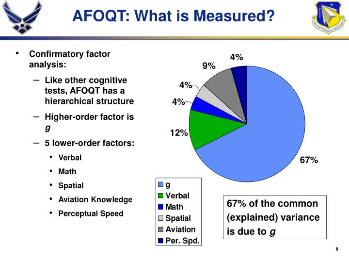 AFOQT: What is Measured?