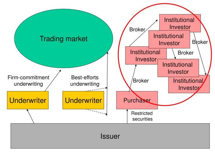 Trading market