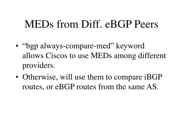 MEDs from Diff. eBGP Peers