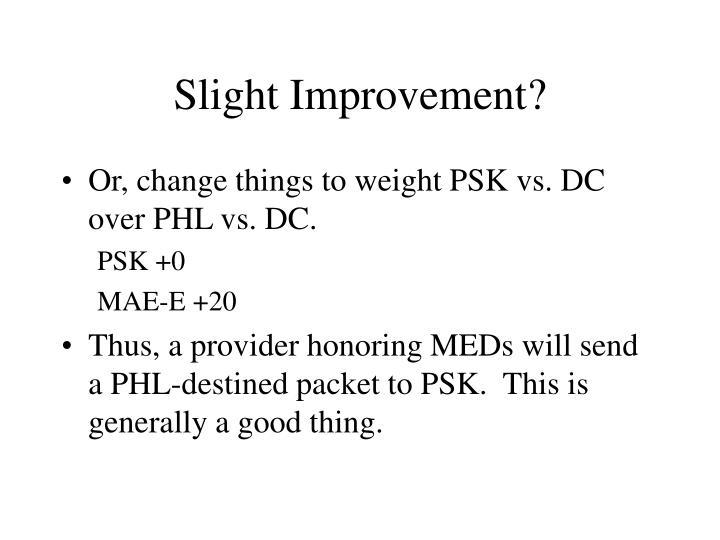 Slight Improvement?