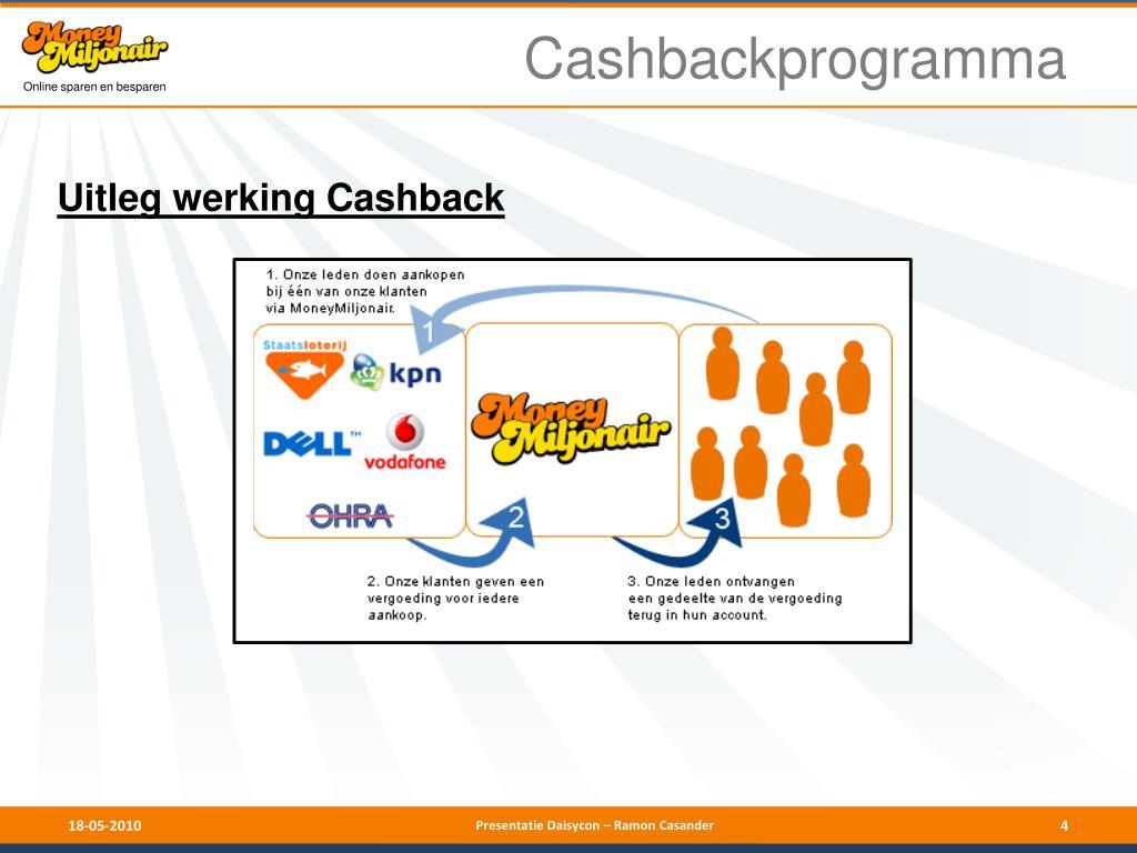 Cashbackprogramma