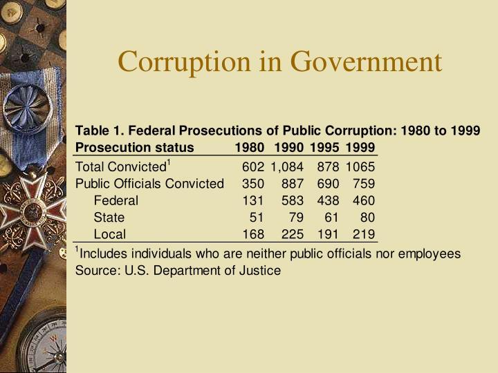 Corruption in Government