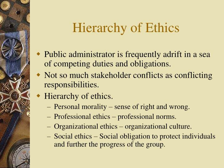 Hierarchy of Ethics