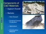 components of c d materials