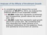 analyses of the effects of enrollment growth
