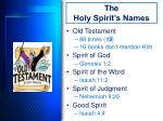 the holy spirit s names