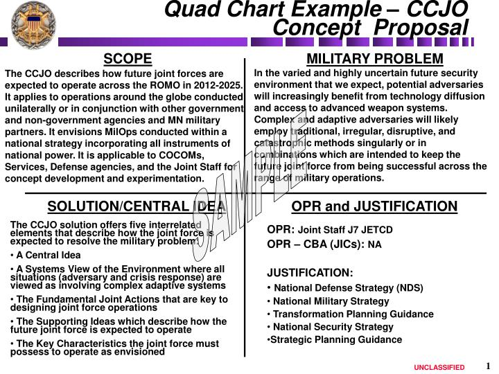 Ppt quad chart example ccjo concept proposal powerpoint quad chart example ccjo concept proposal toneelgroepblik Image collections