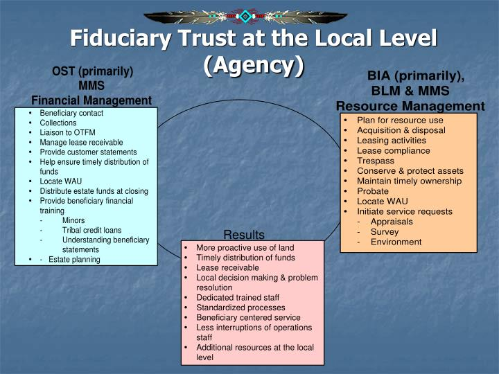Fiduciary Trust at the Local Level (Agency)