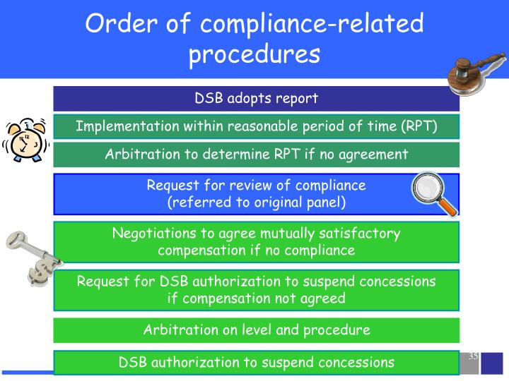 Implementation within reasonable period of time (RPT)