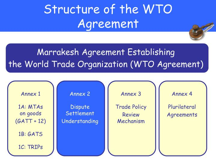 Structure of the WTO Agreement