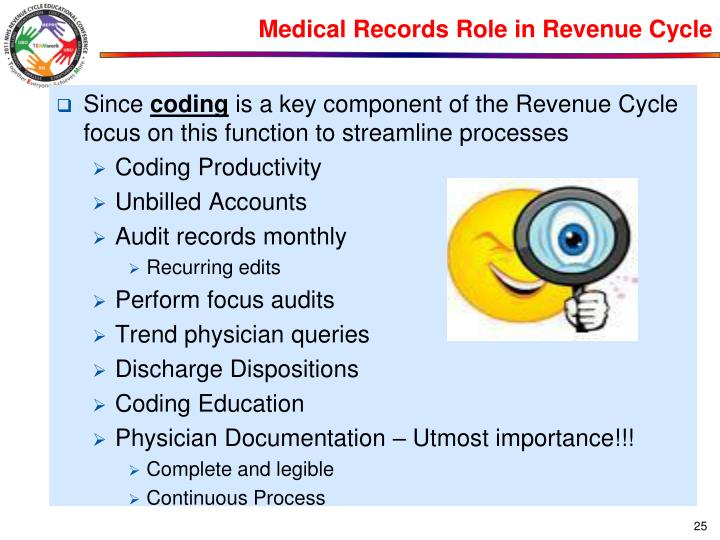 """Ppt  Title """"role Of Medical Records In The Revenue Cycle. Can You Reverse Type 2 Diabetes. Bail Bondsman Job Description. Chicago School For The Arts Paid Search Tool. Google Adwords Budget Estimator. Hilton Credit Cards Offers Auto Window Wraps. Public Storage Indianapolis 401 K Providers. Renters Insurance Assurant Nh Eye Associates. Carroll Plumbing Santa Barbara"""