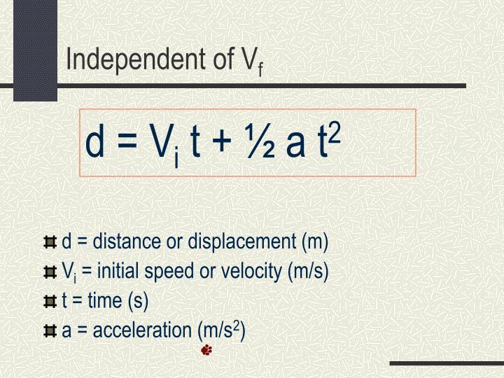 Independent of V