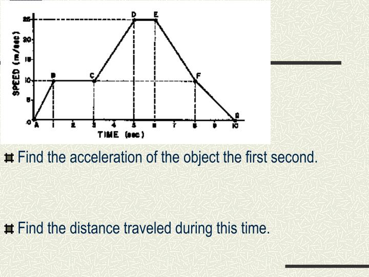 Find the acceleration of the object the first second.
