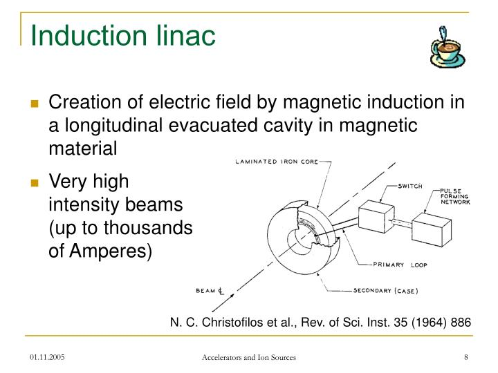 Induction linac
