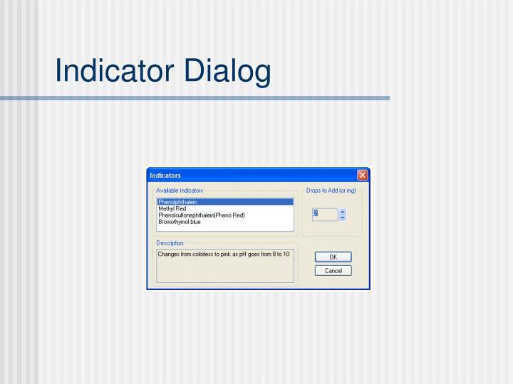 Indicator Dialog