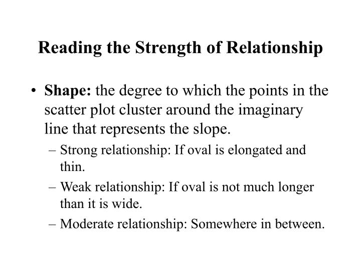 Reading the Strength of Relationship