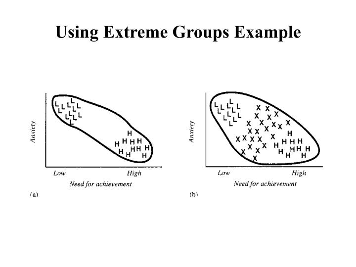 Using Extreme Groups Example