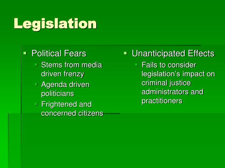 Political Fears