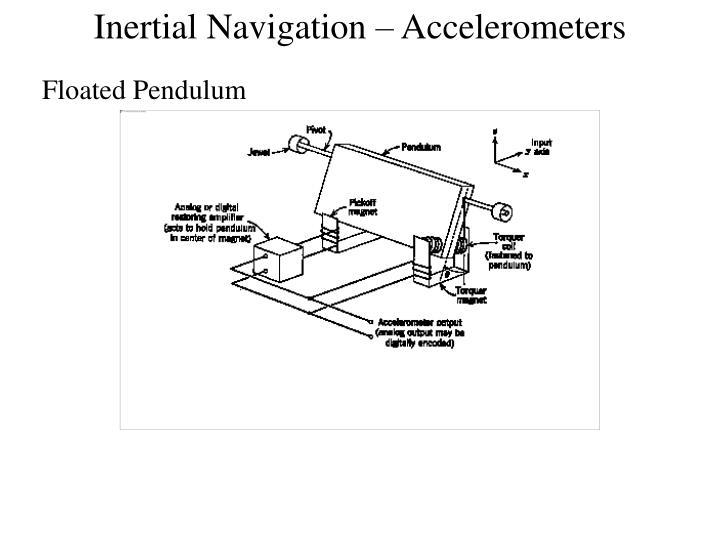 Inertial Navigation – Accelerometers