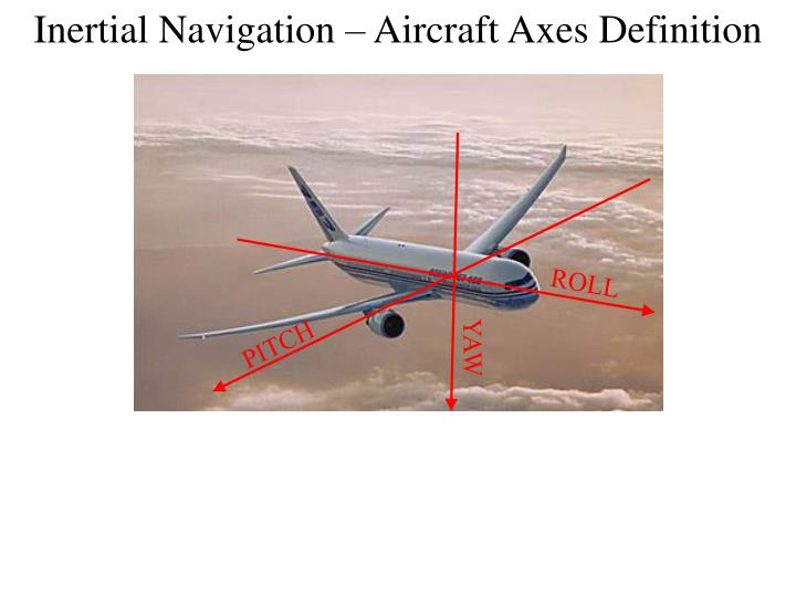 Inertial Navigation – Aircraft Axes Definition