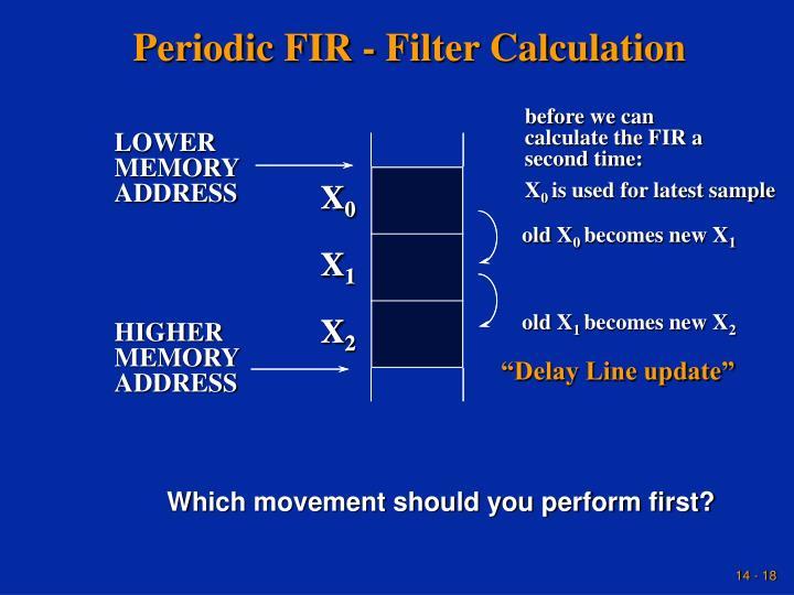 Periodic FIR - Filter Calculation