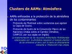 clusters d e aam s atm sfera