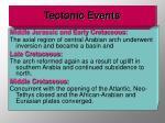 tectonic events4