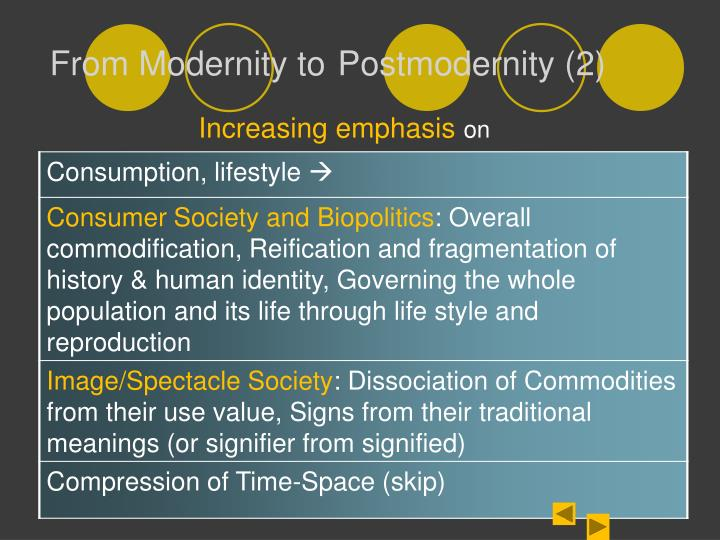 postmoderntiy a break from modernity The term postmodern postmodern also brought a break from it is important to note that urban planning discourse within modernity and postmodernity has.