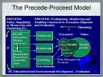 the precede proceed model