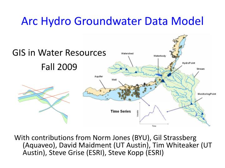arc hydro groundwater data model n.