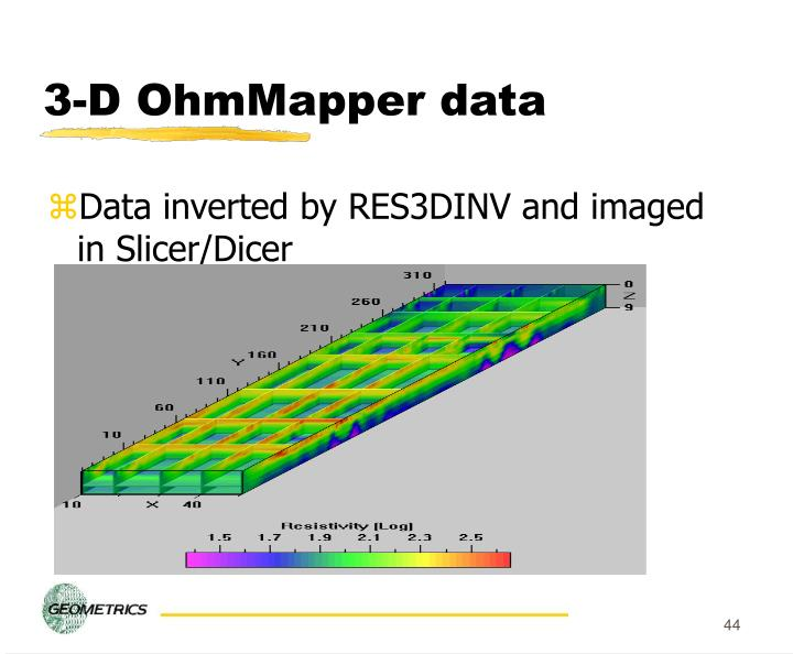 3-D OhmMapper data
