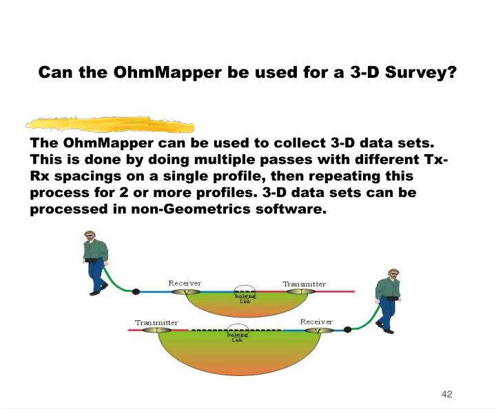 Can the OhmMapper be used for a 3-D Survey?
