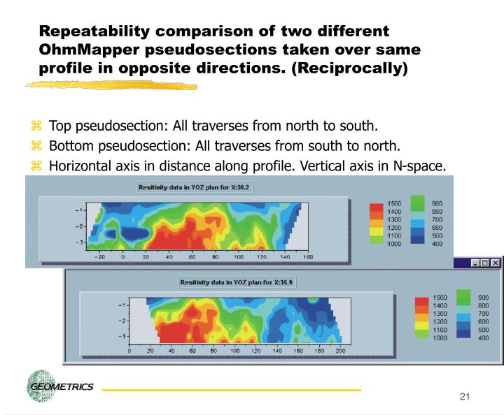 Repeatability comparison of two different OhmMapper pseudosections taken over same profile in opposite directions. (Reciprocally)