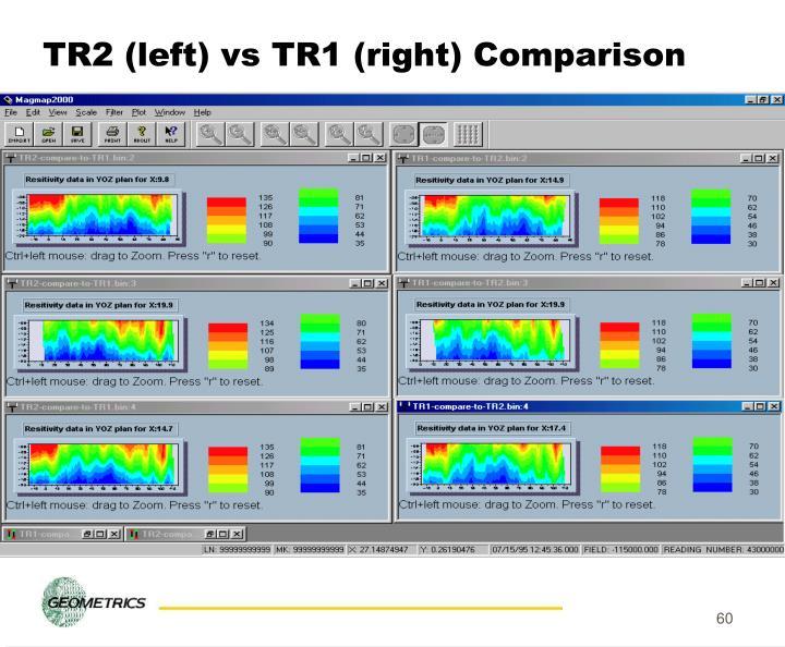 TR2 (left) vs TR1 (right) Comparison