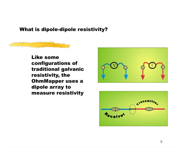 What is dipole-dipole resistivity?