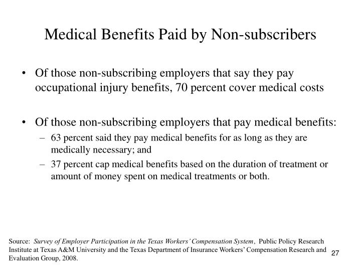 Medical Benefits Paid by Non-subscribers