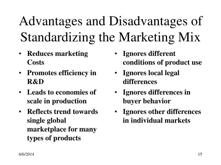 Reduces marketing Costs