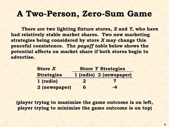 A Two-Person, Zero-Sum Game