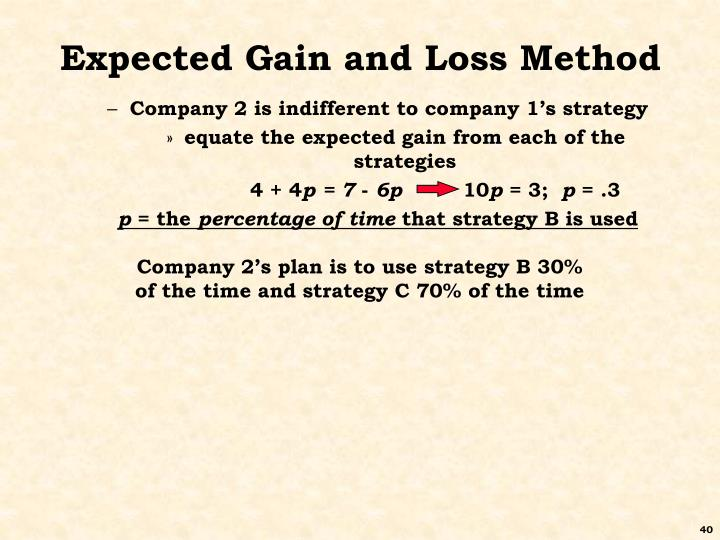Expected Gain and Loss Method
