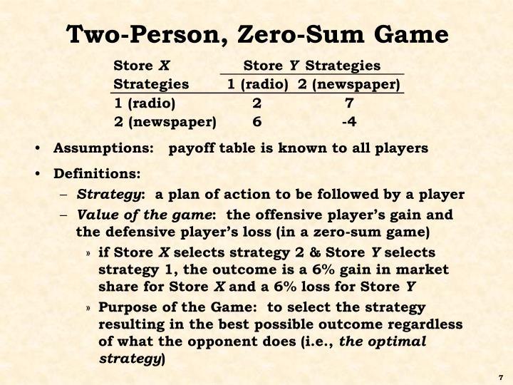 Two-Person, Zero-Sum Game