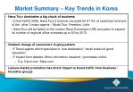 market summary key trends in korea4