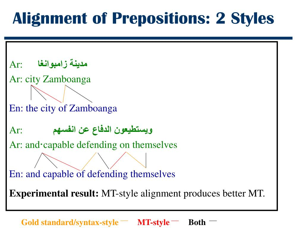 Alignment of Prepositions: 2 Styles
