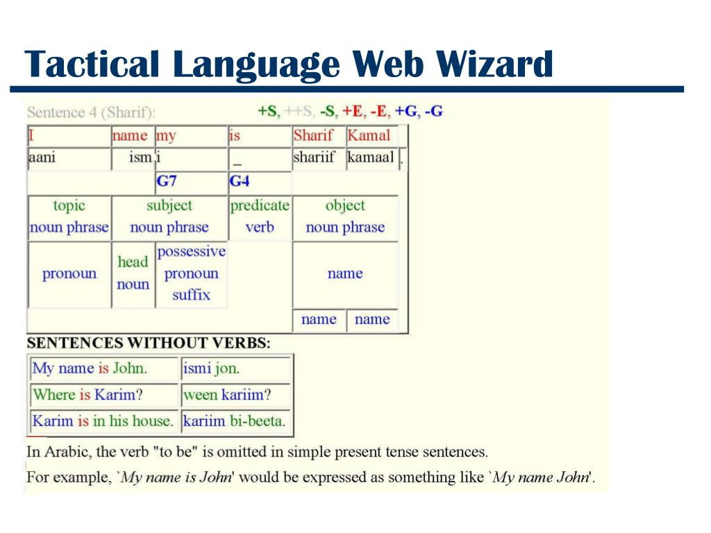 Tactical Language Web Wizard