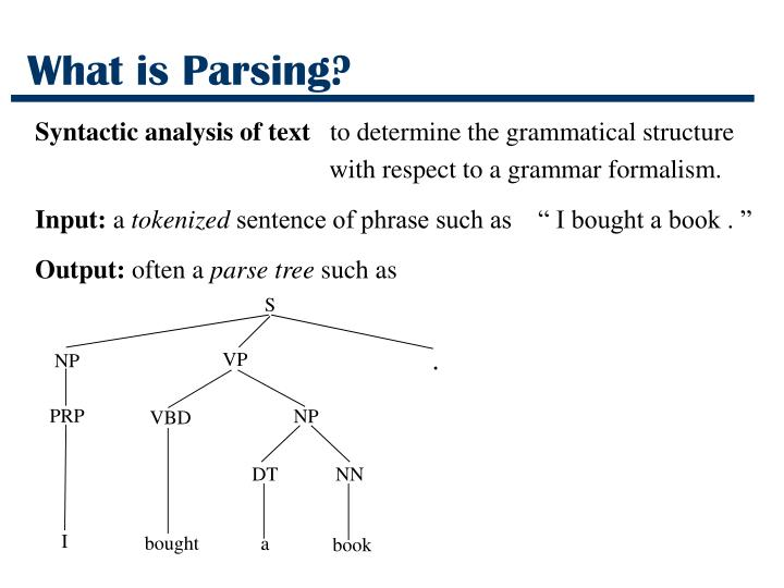 What is parsing