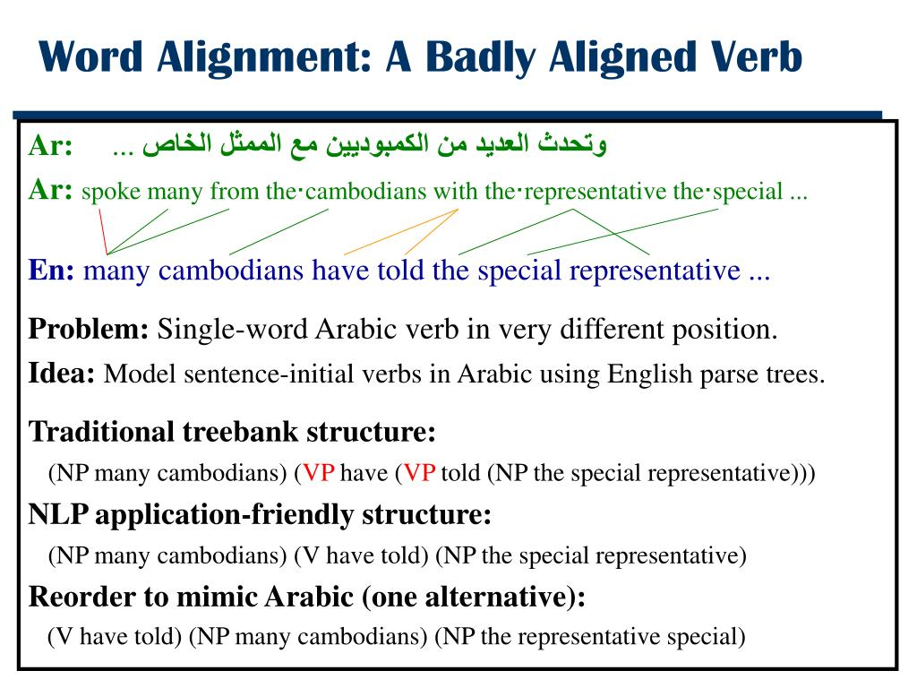 Word Alignment: A Badly Aligned Verb