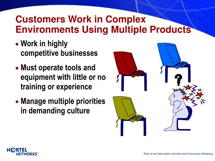 Customers Work in Complex Environments Using Multiple Products