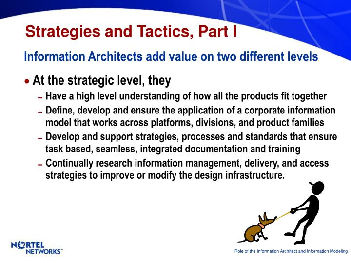 Strategies and Tactics, Part I