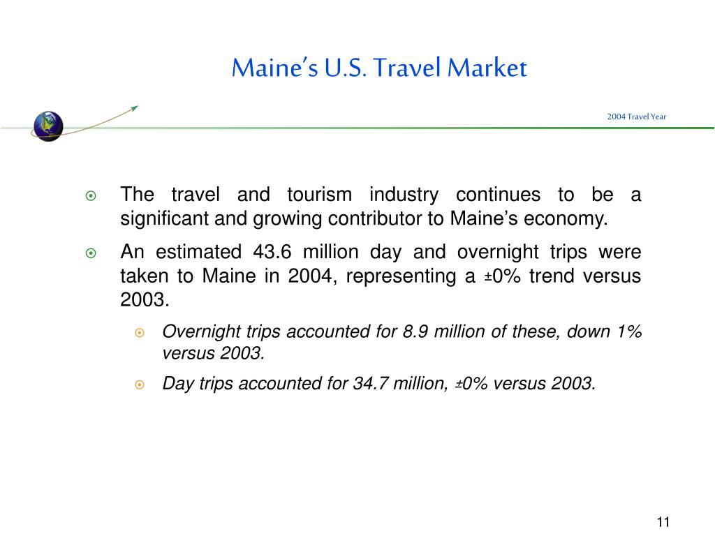 Maine's U.S. Travel Market