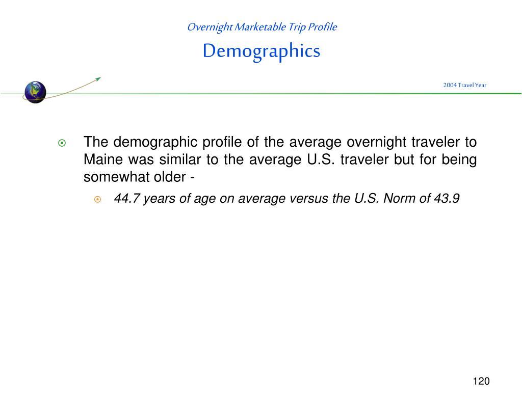 Overnight Marketable Trip Profile
