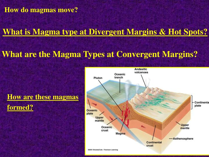 How do magmas move?